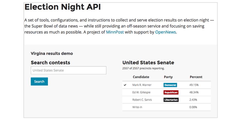 Introducing Minnposts Election Night Api Features Source An
