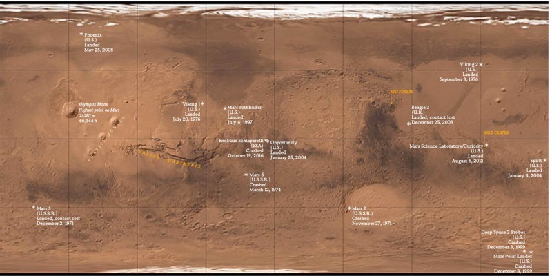 Mars imagery