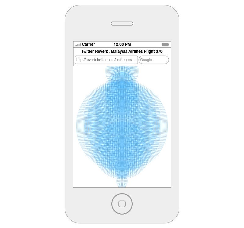 mobile sketch