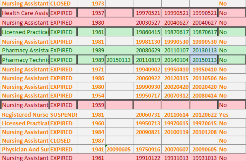 Screen shot from spreadsheet with color-coded rows