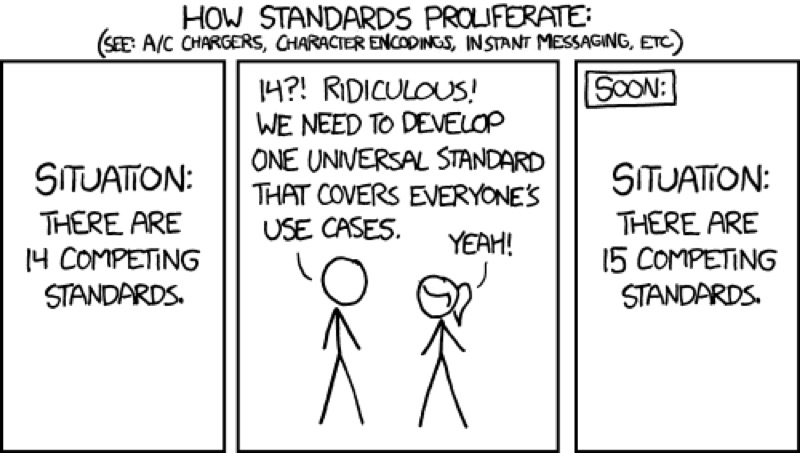 Cartoon from XKCD about how standards proliferate