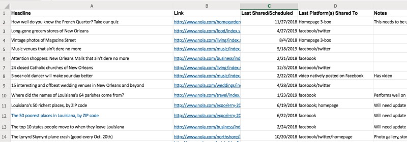Screenshot of the column names on our spreadsheet