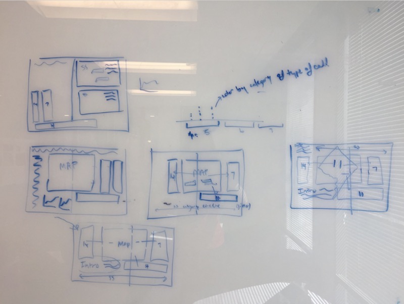 Photo of white board