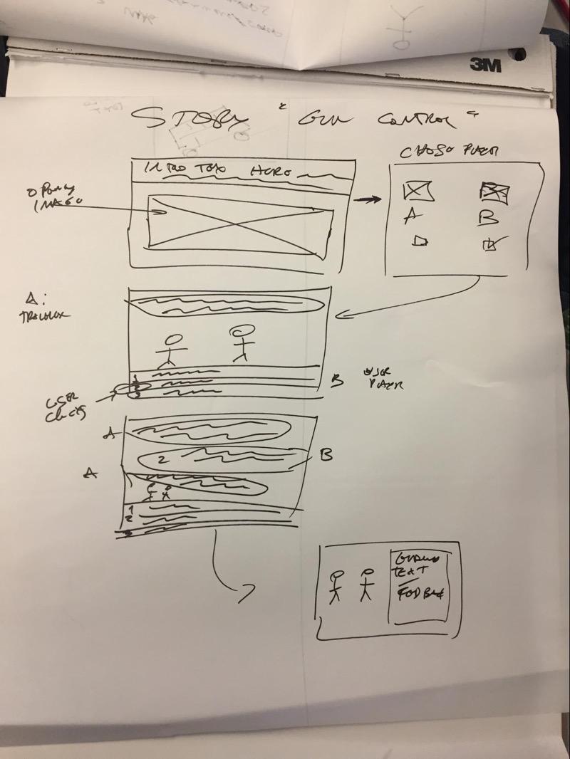 Photo of flip chart