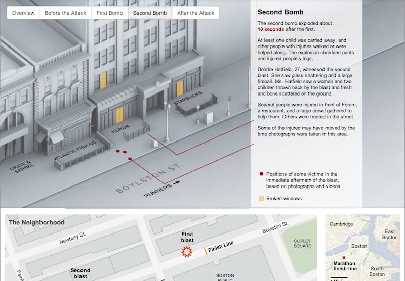 Diagram of explosion site from the NYT