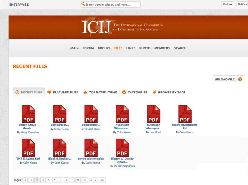 Global I-Hub interface