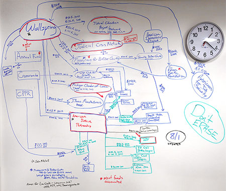 photo of our tangled whiteboard diagramming