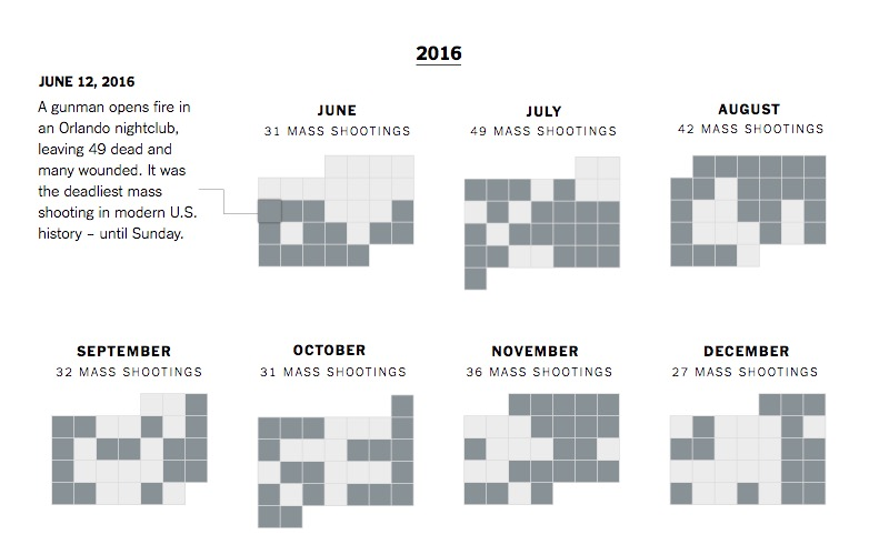 Graphic of calendar with gray boxes indicating shootings