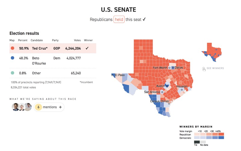 Map of Texas with election results