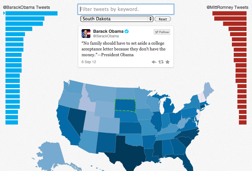 Twitter's engagement map for the 2012 US Presidential election showing user engagement with tweets from the candidates, by state