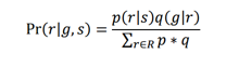 Formula used in CFPB method